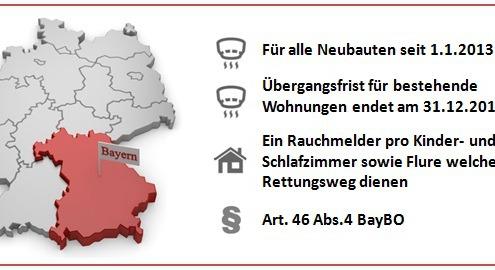 http://www.rauchmeldertest.net/rauchmelderpflicht-bayern/